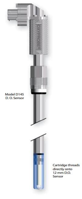 D145 sensor