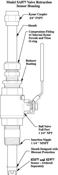 SA877 pH sensor valve retraction housing