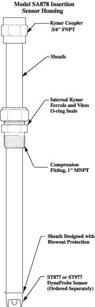 SA878 Insertion pH Sensor Housing