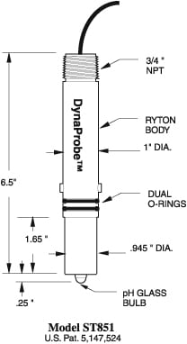 ST851 Industrial pH redox sensor dimensions