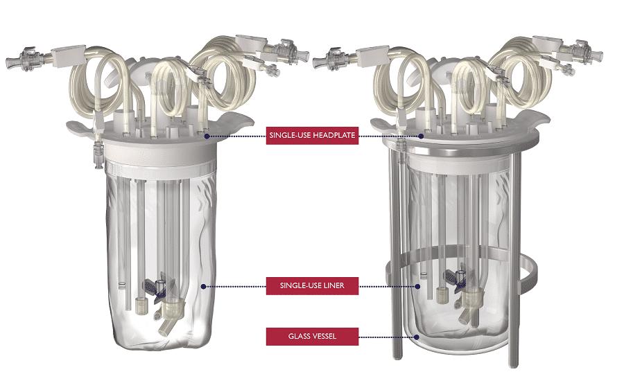 BIOne single use benchtop bioreactor