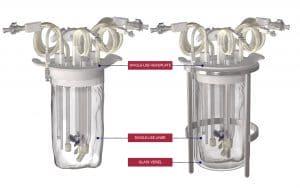 pre-sterilized BIOne system